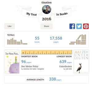 jahresstatistik-2016
